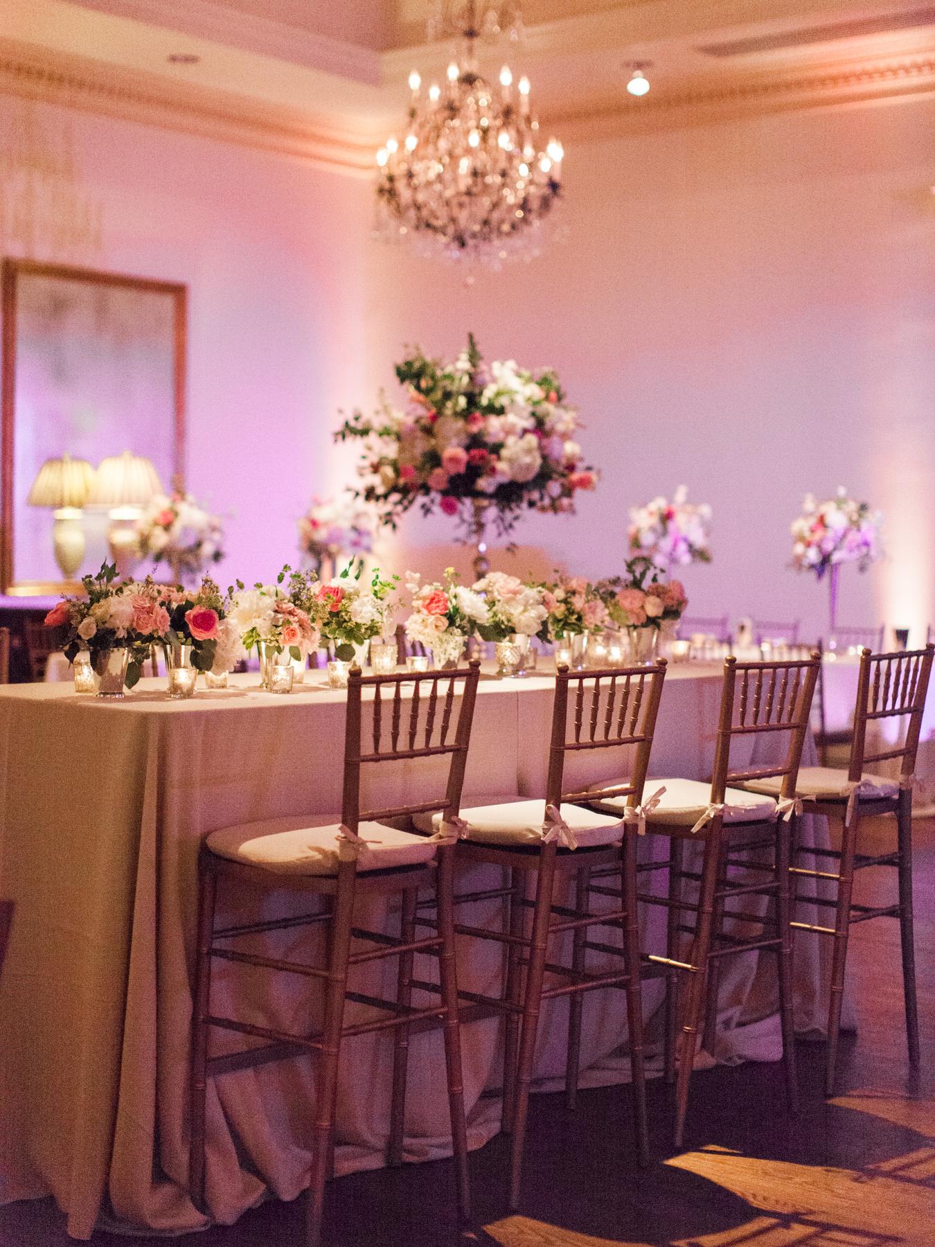 Charlotte Wedding Themes & Ideas | PartySlate